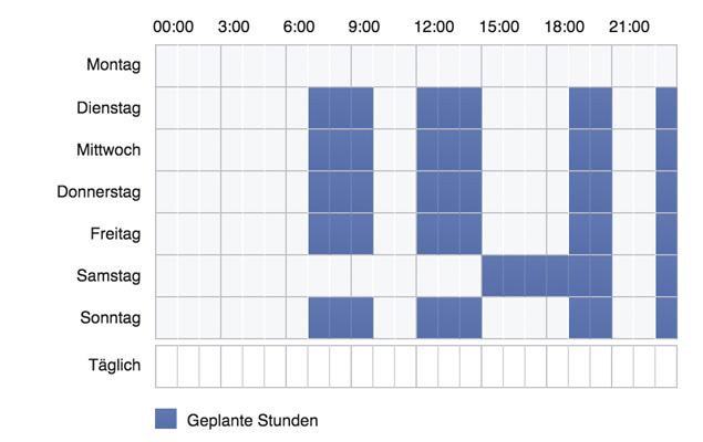 Facebook Zeitplan für Restaurant Marketing